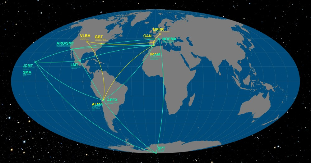 The Event Horizon Telescope and Global mm-VLBI Array on the Eart